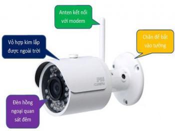 Camera không dây IPC-HFW1100SP-W